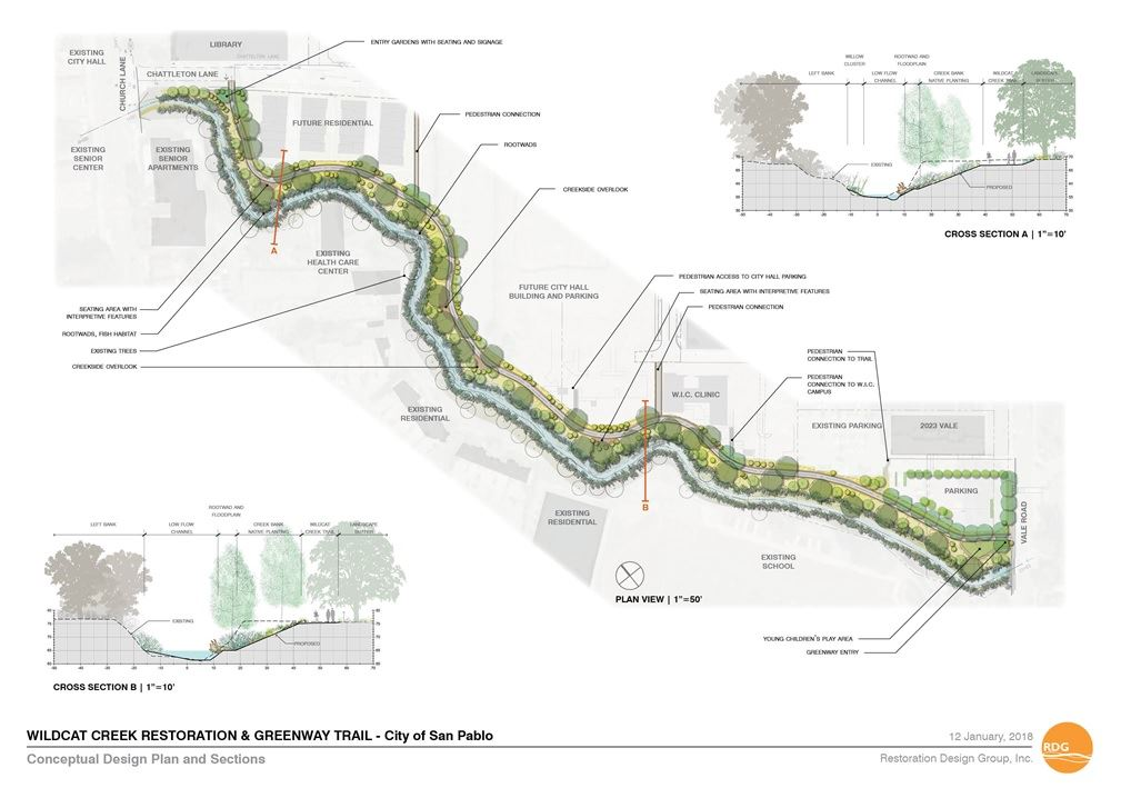 Wildcat Creek Restoration and Greenway Trail (3/12/18) Opens in new window